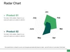 Radar Chart Ppt PowerPoint Presentation Summary Slides