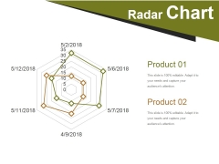 Radar Chart Ppt PowerPoint Presentation Summary Templates