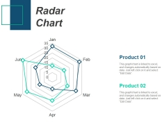Radar Chart Ppt PowerPoint Presentation Templates
