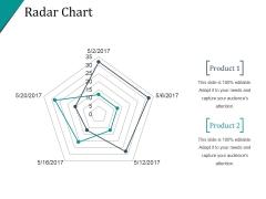 Radar Chart Ppt PowerPoint Presentation Themes