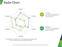 Radar Chart Ppt PowerPoint Presentation Tips