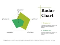 Radar Chart Ppt PowerPoint Presentation Visual Aids Background Images