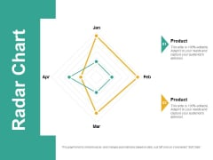 Radar Chart Ppt PowerPoint Presentation Visual Aids Professional