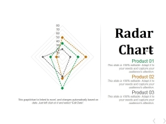 Radar Ppt PowerPoint Presentation Model Professional