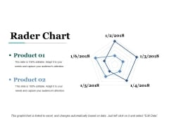 Rader Chart Ppt PowerPoint Presentation Inspiration Show