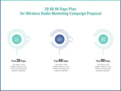 Radio Marketing Plan Product Launch 30 60 90 Days Plan For Wireless Radio Marketing Campaign Proposal Clipart PDF