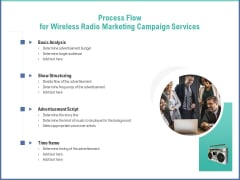 Radio Marketing Plan Product Launch Process Flow For Wireless Radio Marketing Campaign Services Structure PDF