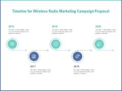 Radio Marketing Plan Product Launch Timeline For Wireless Radio Marketing Campaign Proposal Slides PDF