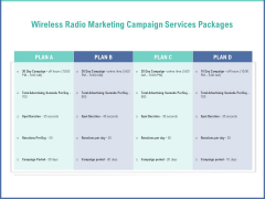 Radio Marketing Plan Product Launch Wireless Radio Marketing Campaign Services Packages Information PDF