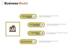 Raise Capital For Business Business Model Ppt Ideas Smartart PDF