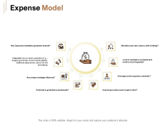 Raise Capital For Business Expense Model Ppt Slides Show PDF