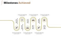 Raise Capital For Business Milestones Achieved Ppt Visual Aids Slides PDF