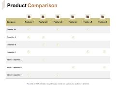 Raise Capital For Business Product Comparison Ppt Ideas Designs PDF