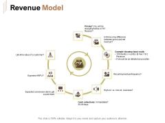 Raise Capital For Business Revenue Model Ppt Visual Aids Summary PDF