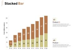 Raise Capital For Business Stacked Bar Ppt Infographics Master Slide PDF