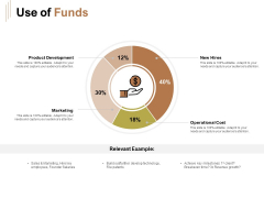 Raise Capital For Business Use Of Funds Ppt Show PDF
