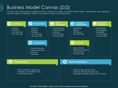Raise Funding From Pre Seed Capital Business Model Canvas Cost Graphics PDF