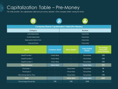 Raise Funding From Pre Seed Capital Capitalization Table Pre Money Ideas PDF