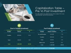 Raise Funding From Pre Seed Capital Capitalization Table Pre Vs Post Investment Topics PDF