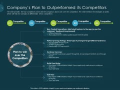 Raise Funding From Pre Seed Capital Companys Plan To Outperformed Its Competitors Clipart PDF
