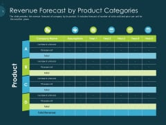 Raise Funding From Pre Seed Capital Revenue Forecast By Product Categories Rules PDF