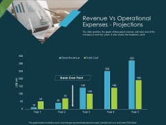 Raise Funding From Pre Seed Capital Revenue Vs Operational Expenses Projections Background PDF