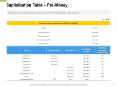 Raise Funding From Pre Seed Money Capitalization Table Pre Money Ideas PDF