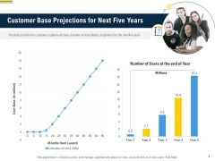 Raise Funding From Pre Seed Money Customer Base Projections For Next Five Years Structure PDF