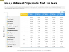 Raise Funding From Pre Seed Money Income Statement Projection For Next Five Years Rules PDF