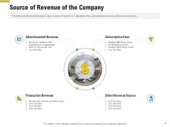 Raise Funding From Pre Seed Money Source Of Revenue Of The Company Information PDF