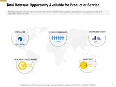Raise Funding From Pre Seed Money Total Revenue Opportunity Available For Product Or Service Rules PDF