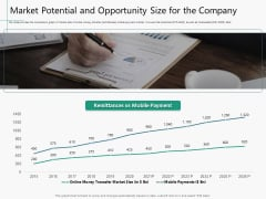 Raising Capital From Virtual Currency Initial Public Offering Market Potential And Opportunity Size For The Company Slides PDF