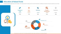 Raising Company Capital From Public Funding Sources Allocation Of Raised Funds Professional PDF