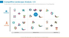 Raising Company Capital From Public Funding Sources Competitive Landscape Analysis Designs PDF