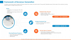 Raising Company Capital From Public Funding Sources Framework Of Revenue Generation Template PDF