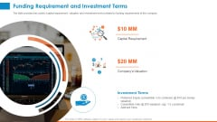 Raising Company Capital From Public Funding Sources Funding Requirement And Investment Terms Pictures PDF