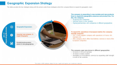 Raising Company Capital From Public Funding Sources Geographic Expansion Strategy Clipart PDF