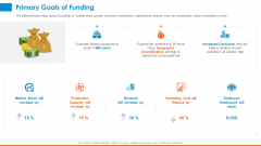 Raising Company Capital From Public Funding Sources Primary Goals Of Funding Ideas PDF