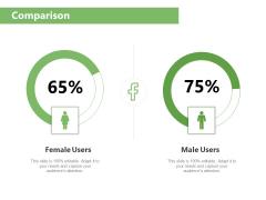 Raising Funds Company Comparison Ppt Show Graphics Example PDF