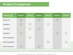 Raising Funds Company Product Comparison Ppt Styles Vector PDF
