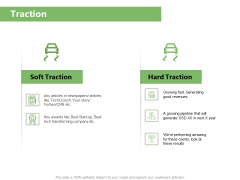 Raising Funds Company Traction Ppt Ideas Design Inspiration PDF
