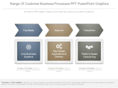 Range Of Customer Business Processes Ppt Powerpoint Graphics