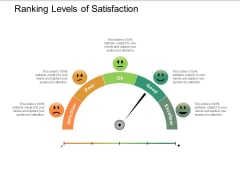 Ranking Levels Of Satisfaction Ppt PowerPoint Presentation Gallery Deck