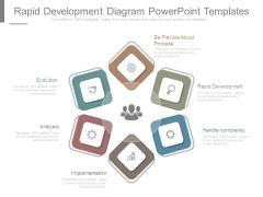 Rapid Development Diagram Powerpoint Templates