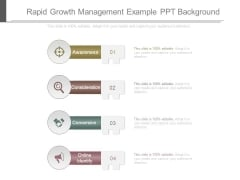Rapid Growth Management Example Ppt Background