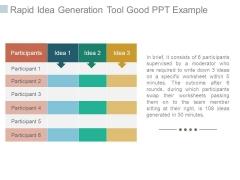 Rapid Idea Generation Tool Good Ppt Example