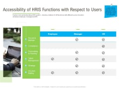 Rapid Innovation In HR Technology Space Accessibility Of HRIS Functions With Respect To Users Demonstration PDF