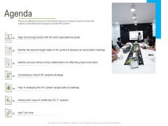 Rapid Innovation In HR Technology Space Agenda Summary PDF