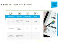 Rapid Innovation In HR Technology Space Current And Target State Scenario Demonstration PDF