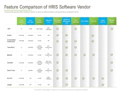 Rapid Innovation In HR Technology Space Feature Comparison Of HRIS Software Vendor Formats PDF